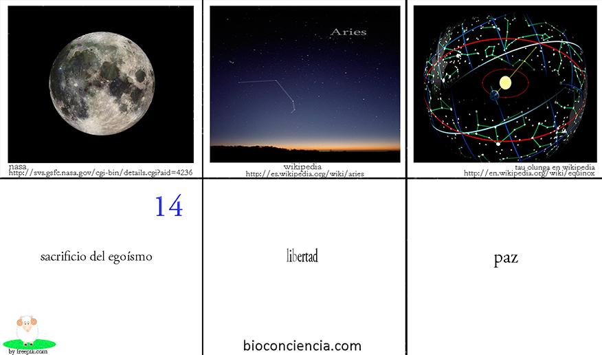 14 de abib primavera 14 de ariesjaime kurt jaime kurt for En que ciclo lunar estamos hoy